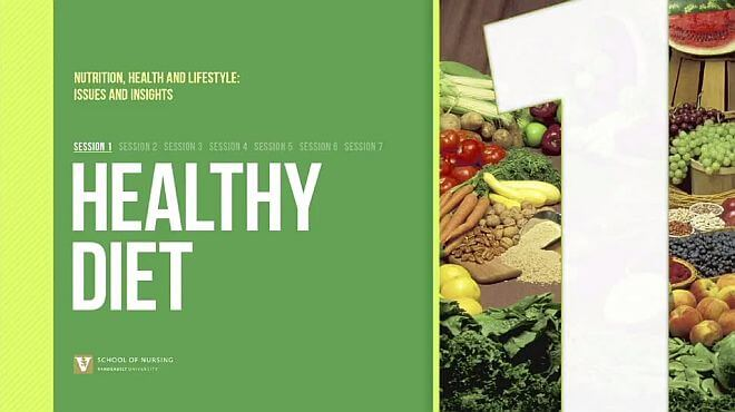 What is a Healthy Diet Header