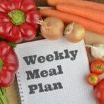 Meal Planning For The 80/20 Food Rule